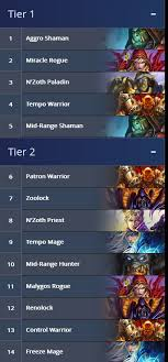 tempo storm meta tier decks 23rd may 2016 general discussion
