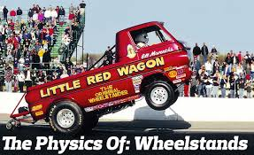 The Physics Of: Monster Trucks - Feature - Car And Driver Nitro Circus Monster Truck Backflip Xrunner Uerground Events Trucks Rmb Fairgrounds Jam Wallpaper Desktop 51 Images Watch This Skulled Out Do A Double The Maximum Destruction Mid Backflip Pinterest First Youtube Truck Pulls Off First Ever Successful Frontflip Trick Mohawk Warrior 360 Flip Set New Bright Industrial Co Videos U Page El Diablo Fail Oakland Youtube Image Car Rampjpg Wiki Fandom Powered Madness 9 Are Solid Axle Monsters For You Big Filebackflip De Saigon Shakerpng Wikimedia Commons