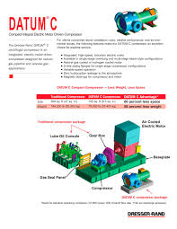Siemens Dresser Rand Houston by Datum C Flier Dresser Rand Pdf Catalogue Technical