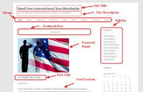 Text Decoration Underline Padding by Wordpress Twenty Twelve Theme Modifications Documentation