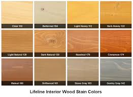 Log Home Stain