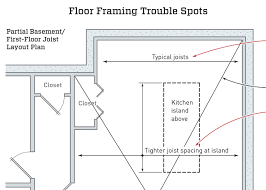 Floor Joist Size Residential by Framing Trouble Spots Jlc Online Framing Building Resources