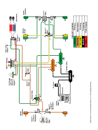 Sterling Brake Light Wiring Diagram | Wiring Library Bendix Air System Diagram Data Wiring Taiwan Heavy Duty Truck Parts Industry Co Ltd Over Hydraulic Brakes 12 Historic Commercial Vehicle Club Railway Air Brake Wikipedia The Brake Cylinder Of A Large Lorry Stock Photo Picture Semi Compressor Best Resource Truck Disc Pads Replacing How To Replace On Tank Tanks For Trucks And Trailers Abs Cadillac Semi Specialist Parts Combined Abi Eboard Flyer