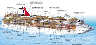 Carnival Sunshine Deck Plans Pdf by Valuable Lessons For Your First Cruise