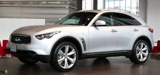 Infiniti QX70 - Wikipedia Infiniti Qx80 Wikipedia 2014 For Sale At Alta Woodbridge Amazing Auto Review 2015 Qx70 Looks Better Than It Rides Chicago Q50 37 Awd Premium Four Seasons Wrapup 42015 Qx60 Hybrid Review Kids Carseats Safety Part Whatisnewtoday365 Truck Images 4wd 4dr City Oh North Coast Mall Of Akron 2019 Finiti Suv Specs And Pricing Usa Used Nissan Frontier Sl 4d Crew Cab In Portland P7172a Preowned Titan Sv Baton Rouge I5499d First Test