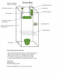 grow box building plans plans diy free download double adirondack