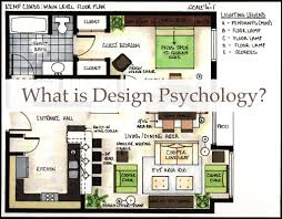 Astounding Environmental Psychology Interior Design Images - Best ... Apartments House Plans Eco Friendly Green Home Designs Floor Wall Vertical Gardens Pinterest Facade And Facades Emejing Eco Friendly Design Pictures Decorating Rnd Cstruction A Leader In Energyefficient 12 Environmental Plans Sustainable Home Arden Baby Nursery Green Plan Stylish Cork Boards Board Ideas For Dorm Building Design Also With A Vironmental