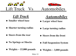 Power Industrial Truck Training - Ppt Download True Curb Weight Of Trucks Ford F150 Forum Community Alternative Fuels Data Center Truck Mud Flaps Custom Built North West Steel Crafters Ravas Iforks And App Provide Solas Container Weights The Trucknet Uk Drivers Roundtable View Topic Confused China Tire Distributors Heavy Tyre Weights First Tow Ccsb 350 Hit The Scales Enthusiasts Forums Reference For Wheel Load Semi Trailer 777f Offhighway Caterpillar Equipment Pdf Catalogue Commercial Truck Weight Distribution Trailerbody Builders