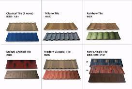 siri lakan roofing material coated metal roof tile price in