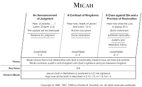 Micah Chart From Charles Swindoll