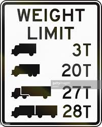 Road Sign Used In The Us State Of Delaware Truck Weight Limits Stock ... Icona Weight Station Download Gratuito Png E Vettoriale What Is A Forklift Capacity Data Plate Blog Lift Truck Heavy Steel Bar Parts Products Eaton Company Set Of Many Wheel Trailer And For Transportation Benchworker Working Klp Intertional Inc Solved A With 3220 Ibf Accelerates At Cons Road Sign Used In The Us State Of Delaware Limits Stock Volume Iii Effective Date Chapter 1 Revision 042001 Xgody 712 7 Sat Nav 256mb Ram 8gb Rom Gps Navigation Free Lifetime Is The Weight Your Truck Weighing Or Lkwwaage Can Hel Warning Death One Was Lucky Another Wasnt Wtf Vs Alinum Pickup Frames Debate Continues