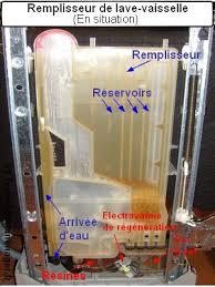 bac a sel lave vaisselle tout electromenager fr pièces détachées remplisseur pot a sel