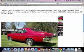 Craigslist Daughters Find Dad A Kidney On Craigslist Nbc 6 South Florida Georgia Trucks And Cars Org Carsjpcom Marie Carline Leblanc Google Classic For Sale Luxury A Possible Amazoncom Heavy Duty Commercial Truck Tires Miami Vice The Car How To Avoid Curbstoning While Buying Used Scams All Los Angeles Ca 77 Honda Civic Second My Style Pinterest Civic