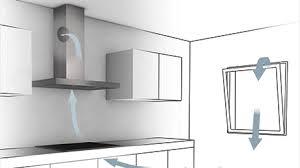 hauteur pour une hotte de cuisine remarques pratiques concernant les hottes aspirantes siemens