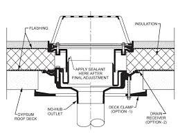 Wade Floor Drain Pdf by Josam 21500 Ae Installation Gypsum Roof Deck