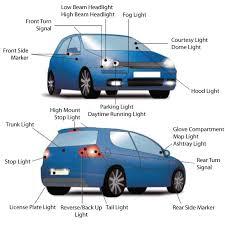 Automotive Lighting JungleKey Image 50