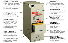 fireking file cabinet lock designing for filing core77