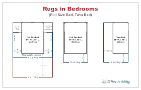 Dining Table Size Guide Rug Room Chart