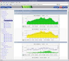 Top FREE Network Monitoring Tools | DNSstuff Voip Monitoring Reports In Netflow Analyzer Manageengine Blog Top Free Network Tools Dnsstuff 100 Sver Application Using Monitor For Whatsup Gold V12 Voice Over Ip Internet Scte New Jersey Chapter 91307 Ppt Download 5 Linux Web Based Linuxscrew Performance Opm Prtg Alternatives And Similar Software Mapping Maps Software Opmanager Measure Accurately Ipswitch On The Impact Of Tcp Segmentation Experience Monitoring Tfornetv3hirez28129jpg