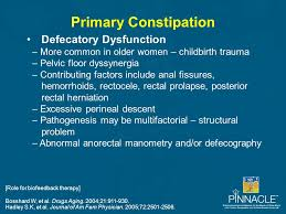 Pelvic Floor Dysfunction Symptoms Constipation by Practical Approaches Towards Improving Patient Outcomes For