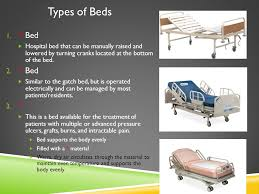 Types Of Beds by Bed Making Ppt Video Online Download