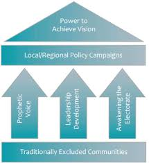 5 Examples Of Communities Tackling Health Inequity