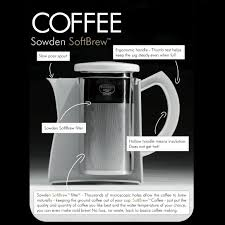 Heres A Cutaway View Of The Softbrew