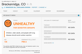 100 Wundergound Unhealthy Air Quality Warning Issued In Parts Of Colorado