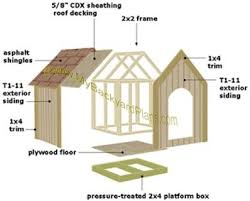 Lowes Homes Plans by Inspiring Lowes House Plans Ideas Best Inspiration Home