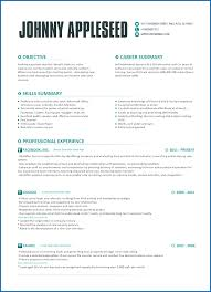 Modern Resume Examples 2015 Monpence Sample Ggojyt Beautiful Templates