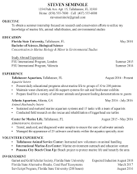 Writing A Résumé College Student Grad Resume Examples And Writing Tips Formats Making By Real People Pharmacy How To Write A Great Data Science Dataquest 20 Template Guide With For Estate Job 13 Steps Rsum Rumes Mit Career Advising Professional Development Article Assistant Samples Templates Visualcv Preparation Sample Network Cable Installer