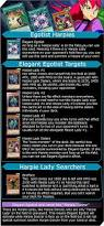 Maximillion Pegasus Deck Duel Links by Discussion Harpies A Brief Look At Their History And Hopes For