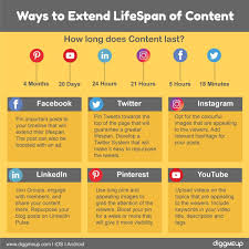 Arnie Singer Founder Onrush Digital Marketing LinkedIn