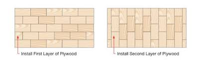 Soundproofing Wood Floors Step Three
