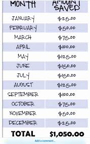 Per Diem Spreadsheet Fresh 20 Convenient Per Diem Receipt Template ... How Truck Drivers Can Keep From Blowing Their Stack Over Bookkeeping Trucking Software Owner Operator Driver Company Kottke Inc Wanted Wnepcom Possibly A Dumb Question Are Taxes Handled As An Otr Tax Deductions For Mile Markers Central Oregon Increases Pay Transport Topics Cdl Truck Drivers 6500 Sign On Bonus And Production Team Members The Truck Driver Shortage Became A Selfinflicted Issue Dicated Teams Earn Up To 36k In 90 Days Bonuses Hill Bros Maris Trans And Transportation Company