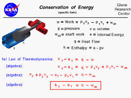 Derivation Of The Energy Equation From First Law Thermodynamics