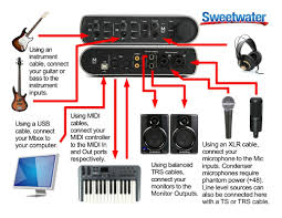 Example Setup Diagram For An Avid Mbox Sweetwater Mac Contour Palette Home Studio Pro Diagrams