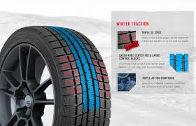 IceGuard IG52c | Winter Tires | Yokohama Tire Yokohama Tire Corp Rb42 E4 Radial Rigid Frame Haul Pushes Forward With Expansion Under New Leader Rubber And Introduces New Geolandar Mt G003 Duravis M700 Hd Allterrain Heavy Duty Truck Bridgestone At G015 20570 R15 Oem Aftermarket Auto Tyres Premium Performance Sporty Suv 4x4 Cporation Yokohamas Full Line Of Tires Available On Freightliner Trucks 101zl 29575r225 Ht G95a Sullivan Auto Service To Supply Oe For Volkswagen Tiguan
