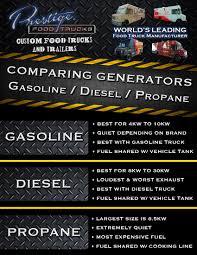 100 Good Names For Trucks Food Truck Name Generator Food