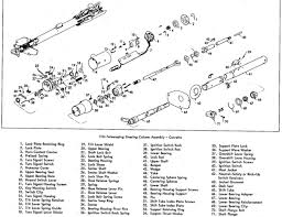 1969 Ford F100 Steering Column Diagram - Example Electrical Wiring ... 1962 Ford F 250 4x4 Wiring Diagrams 1965 F100 Dash Diagram Example Electrical 1964 Parts Best Photos About Picimagesorg Manual Steering Gear Box Data F800 Truck Trusted Alternator Smart Pickup Wwwtopsimagescom Ignition On For 1966 196470 Original Illustration Catalog 1000 65 Cars And 1996 Library Of Vintage Pickups Searcy Ar