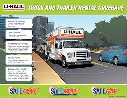 What To Look For In Moving Truck Coverage | Damage Waiver And ... When It Comes To Renting Trucks Penske Truck Rental Doesnt Clown Lucky Self Move Using Uhaul Equipment Information Youtube Our Latest Halloween Costumed Rental Truck Cheap Moving Atlanta Ga Rent A Melbourne How Does Moving Affect My Insurance Huff Insurance Things You Should Know About Before Renting A Top 10 Reviews Of Budget Uhaul Auto Info The Pros And Cons Getting Trucks 26 Foot To