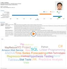 My Visualizations Work: My Resume On Tableau Knanne How To Visualize A Resume In Tableau Finance Analytics Samples Velvet Jobs Developer Example And Guide For 2019 Datavizexpert Sample Rumes Mock Pdf 3 1 Rsum De La Composition Chimique Du Bain Experience Best Of Can Enhance Your Soft Skills Software Luxury Beautiful Customer Support Email