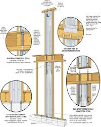Simpson Decorative Joist Hangers by Simpson Strong Tie Google Search Timber Details And Solutions