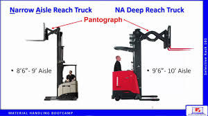 Reach Truck Aisles - YouTube Hss Reach Trucks For Every Occasion And Application Cat Standon Truck Nrs9ca United Equipment Reach Truck 2030 Ton Pt Kharisma Esa Unggul Pantograph Double Deep Nr23 Forklift Hire Linde Series 1120 R14r20 Electric 15t 18t 5series Doosan Forklifts Raymond Stand Up Doubledeep Narrow Aisles Rd 5700 Reach Truck Electric Handling Ritm Industryritm Industry Trucks China Manup Bt Vce 150a Year 2012 Serial Number