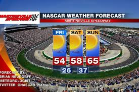 NASCAR At Martinsville 2013 Weekend Weather Forecast - SBNation.com Iracing Una Combacin Fun Con Mucha Limpieza Nascar Truck Chevrolet Silverado V10r Esport 2018 By Geoffrey Collignon The Busch Grand National Geek Focusing On The Kyle Miccosukee Bradley P Wilson Trading Paints 2013 Ford F150 Fx4 Ecoboost Announced As Pace Seekonk Speedway Blue Yeti Microphone Chevy Silverado Dallas Myhand Champ James Buescher Wants A Win At Daytona Youtube Icee Trk Desktop Jerome Stovall 2012 Camping World Series Wikipedia Tremor To Race Motor Review Martinsville Virginia Usa 26th Oct October 26 Stock