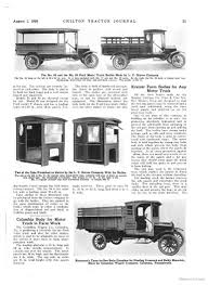 Model T Ford Forum: Ford Truck Bodies - Misc 21965 Andrews Truck Body Sales Brochure Chevrolet Ford Cranes Gincor Trailer Werx Used Refrigerated Body For Sale Kidron Truckbody Dump Chipper Bodies United States Complete Inc Storage Truckbodies Used Truck Bodies For Sale Axial Yeti Score Trophy 1807129278 New Truck Producer Price Indexes Car Rv Repair St Charles Mo Before After Tamiya Ta02t Desert Fielder Decal Set