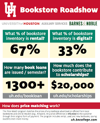 University Of Houston : Administration And Finance Best 25 Rent Textbooks Ideas On Pinterest Used College Special Edition Return To The Isle Of Lost A Descendants Big College Textbooks With Barnes And Noble Mastercard Renting Vs Buying Other Options Be A Paid Pupil How Earn Cash Back Your Ebatescom Order At The New School Bookstore Competes Prices Signal Texas Am Tamubookstore Twitter Makes Lots Money Ripping Off Students Textbook Rental Comparison