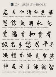 Chinese Symbol Tattoo Chart For Men