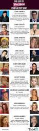 Cast Of Halloween 4 by Best 25 Cast Of Full House Ideas On Pinterest Stoves I Love