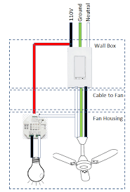 can i a ceiling fan w remote only connected things